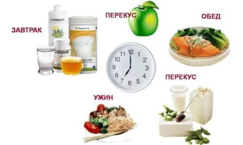 Правильное питание необходимо для профилактики заболеваний поджелудочной железы
