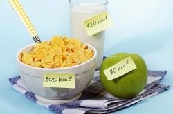 Снижение калорийности продуктов для похудения