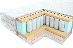 Внутренняя структура матраса