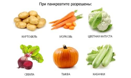 Продукты, разрешенные при панкреатите