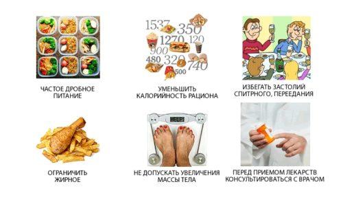 Способы профилактики обострений заболевания